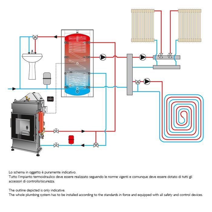Caminetto a pellet idro mb pellet w 27 caminetti montegrappa - Schema montaggio stufa a pellet idro ...