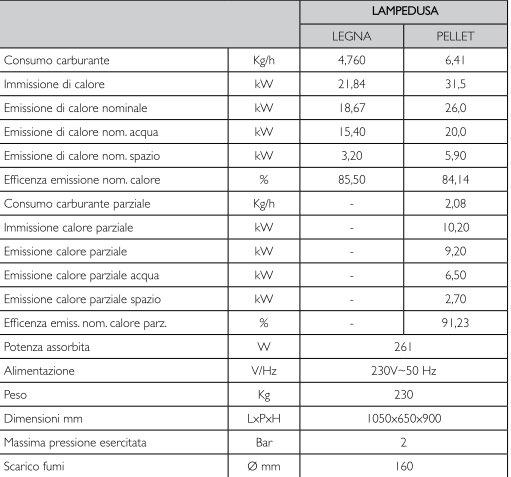 Termostufa combinata legna pellet laminox for Termocucina laminox